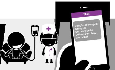 Usos Diferenciados: Utilize o SMS de maneiras criativas, com campanhas que gerem maior engajamento do usuário para diversos objetivos.